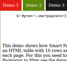 Tabs Pagination